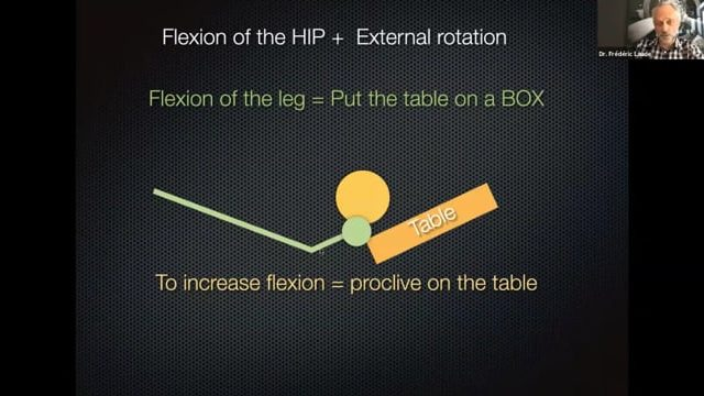 """Could shorter be better? The """"desescalade"""" technique in revision total hip through anterior approach"""